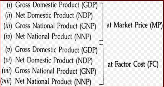 produk nasional bruot PDB