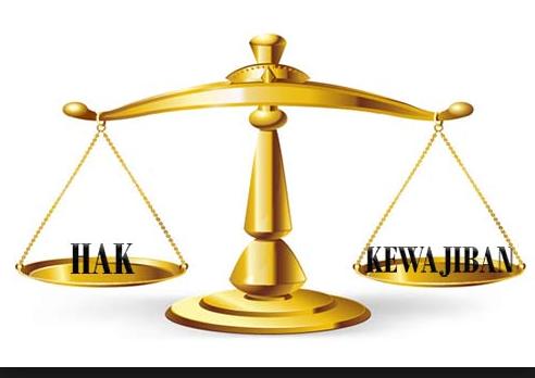hak dan kewajiban warga negara